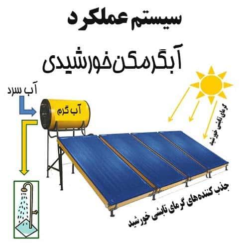 آموزش نصب و راه اندازی آبگرمکن خورشیدی
